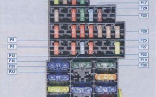 Лампочки renault duster — тип, мощность