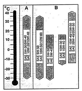 Количество масел и объем жидкостей audi a6