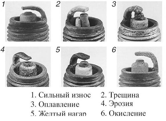 Свечи зажигания Шевроле Круз - от марки до замены
