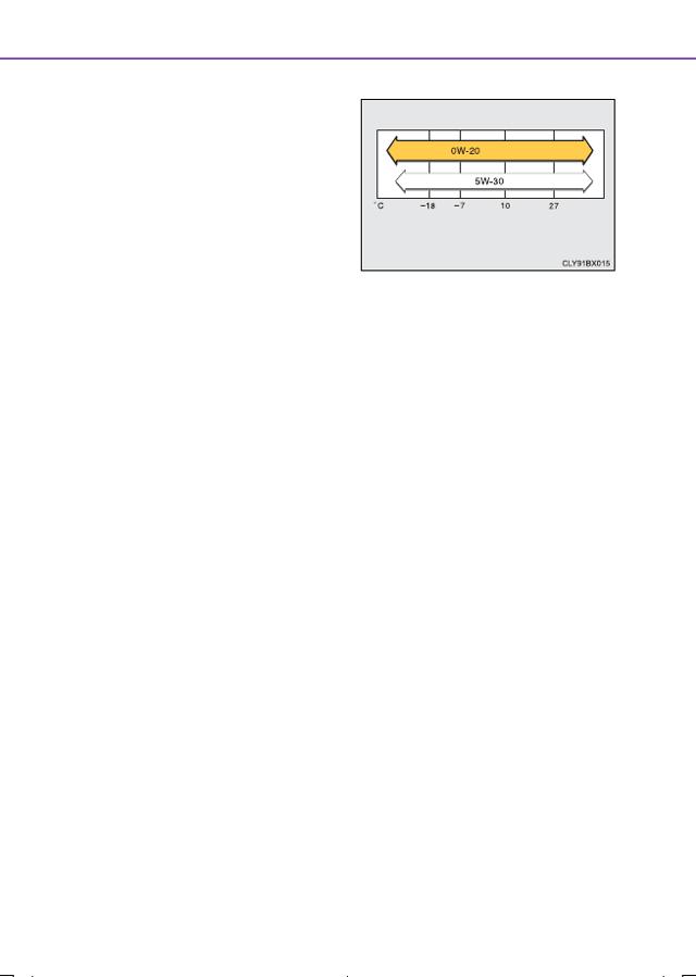 Емкости масел и жидкостей ГСМ lexus rx 350