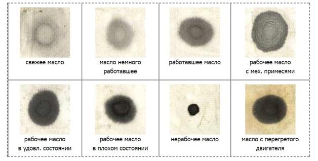 Объем масел и жидкостей ГСМ chevroletcruze