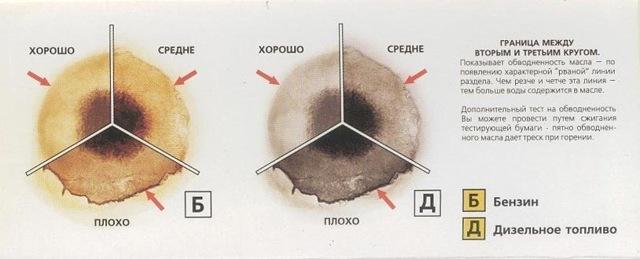 Количество масел и жидкостей в skoda superb