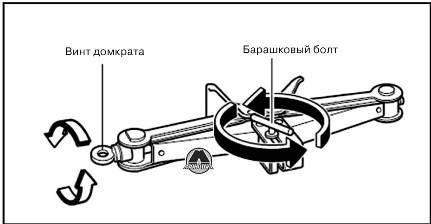 Необходимое давление в шинах Мазда СХ-7