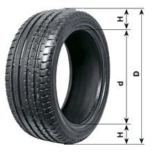 Размеры и давление в шинах hyundai solaris