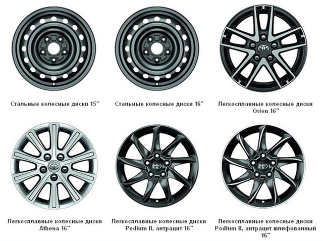 Размеры и давление в шинах toyota corolla