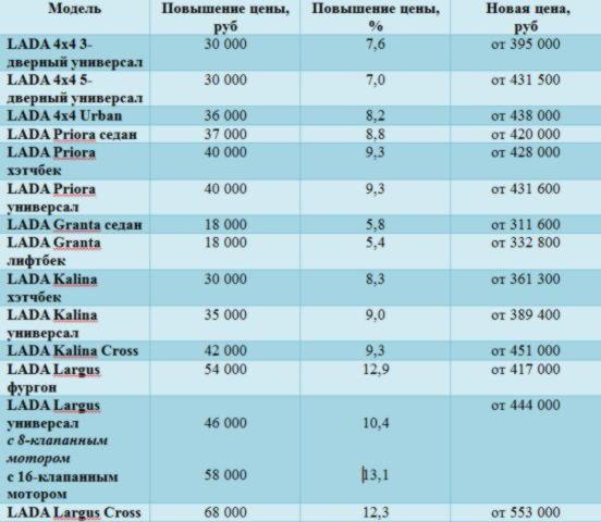 Количество масел и жидкостей volkswagen polo