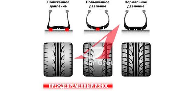 Давление в шинах зимой - золотая середина