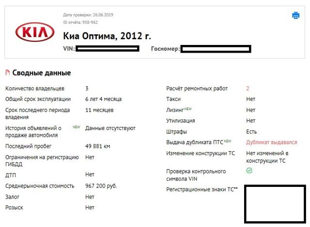 Заправочные объемы Киа Оптима с 2013 года