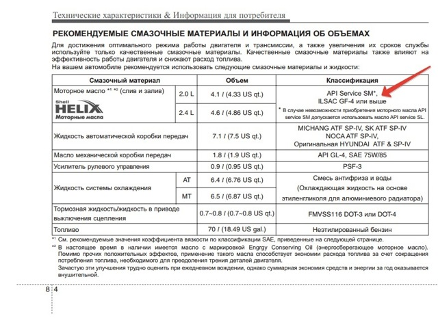 Заправочные объемы Хендай Соната 2.0 и 2.4 л.