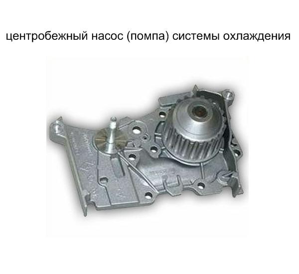 Заправочные объемы Рено Меган 2 (2002-2009)