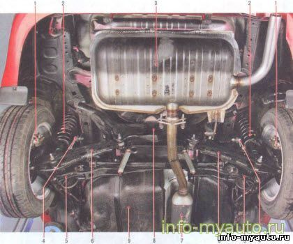 Заправочные объемы и жидкости ГСМ Митсубииси Лансер 10