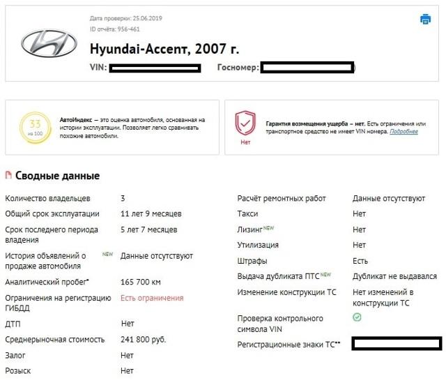 На что обратить внимание при покупке hyundai accent 2006-2011