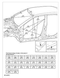 Описание подкапотного пространства toyota camry В40