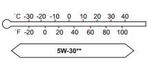 Заправочные объемы и марки ГСМдля subaru forester