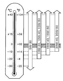 Емкости масел и жидкостей nissan pathfinder r52