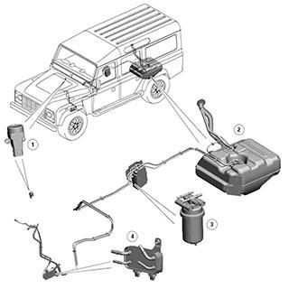 Заправочные объемы land rover defender
